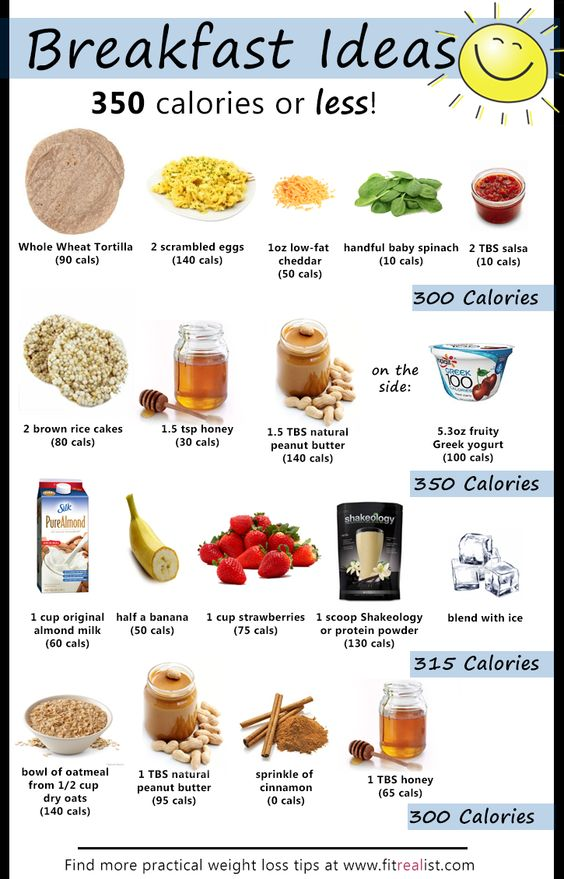 Breakfast Ideas With 350 Calories Or Less To Help You Lose All The Weight Want