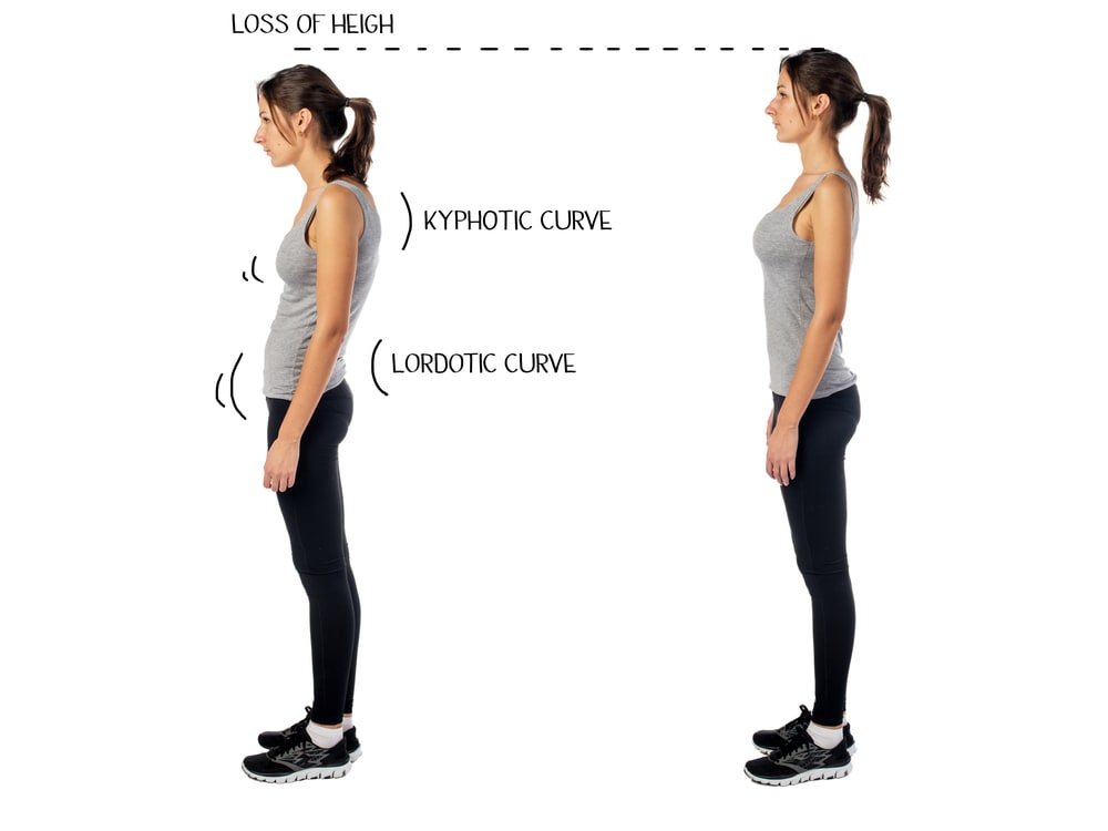 Maintaining correct posture helps you to tone your stomach muscles